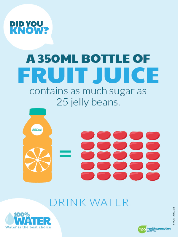 Sugary Drinks And 100 Water Posters 187 Wellplace Nz